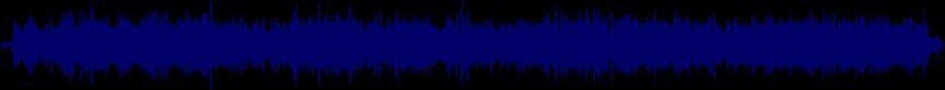 waveform of track #22195