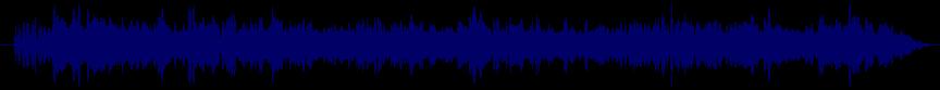 waveform of track #22197