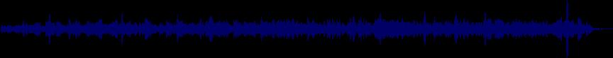 waveform of track #22199