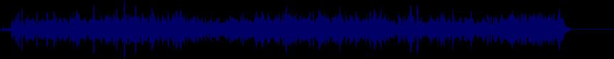 waveform of track #22201