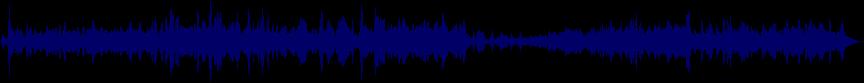 waveform of track #22203