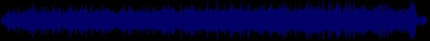 waveform of track #22218