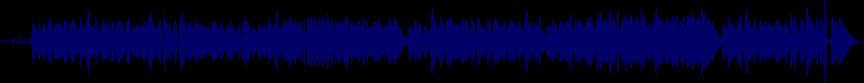 waveform of track #22233