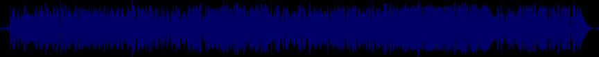 waveform of track #22235