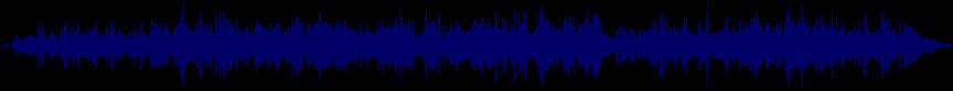 waveform of track #22252