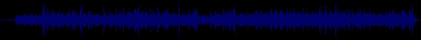 waveform of track #22258