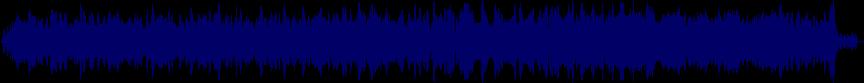waveform of track #22259