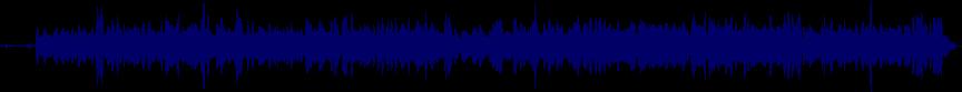 waveform of track #22281