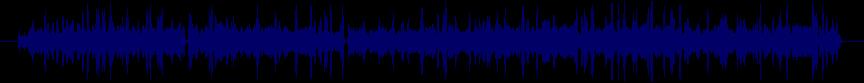 waveform of track #22288