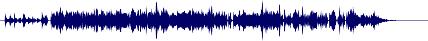 waveform of track #22296