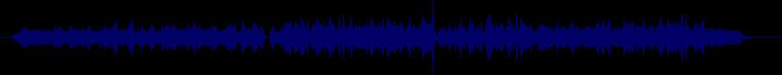 waveform of track #22297