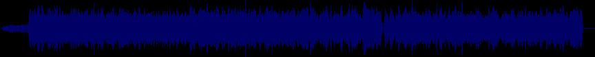 waveform of track #22302