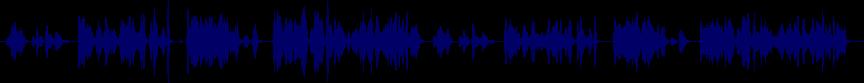 waveform of track #22308