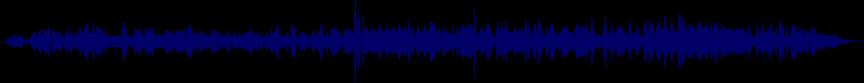 waveform of track #22310