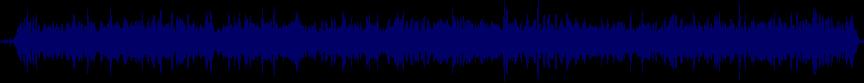 waveform of track #22321