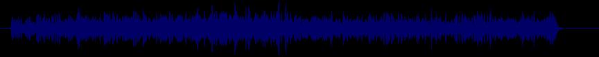 waveform of track #22323