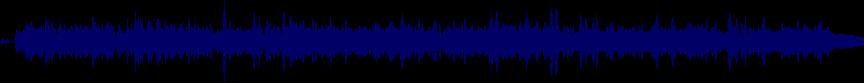 waveform of track #22329