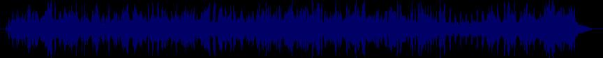 waveform of track #22344