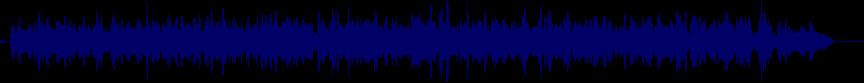 waveform of track #22356