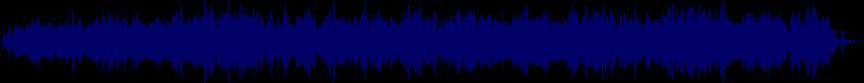 waveform of track #22367