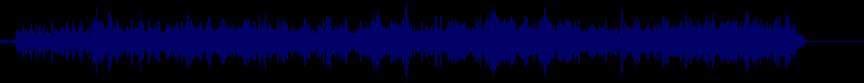 waveform of track #22368