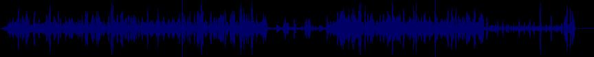 waveform of track #22374