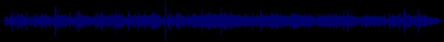 waveform of track #22394