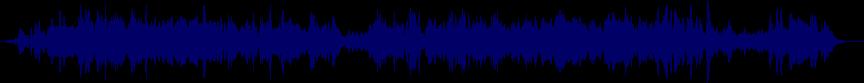 waveform of track #22405