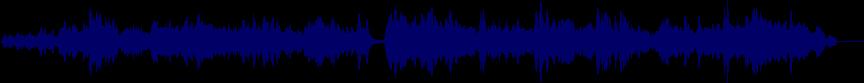 waveform of track #22418