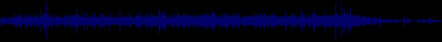waveform of track #22425