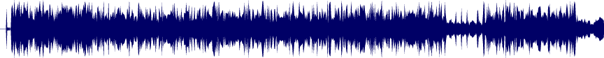 waveform of track #22435
