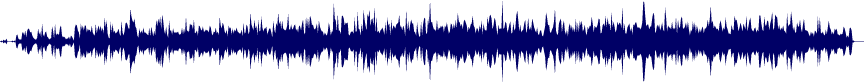 waveform of track #22439