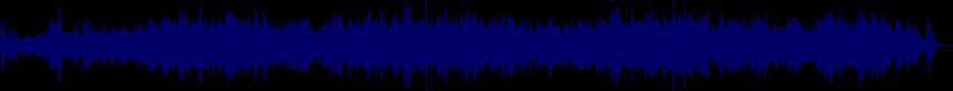 waveform of track #22449