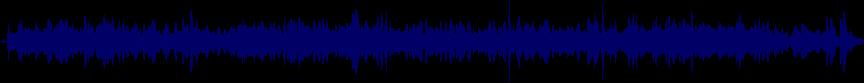 waveform of track #22460