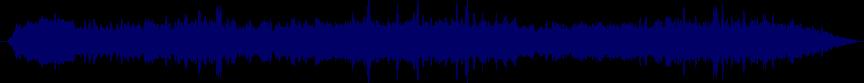 waveform of track #22465