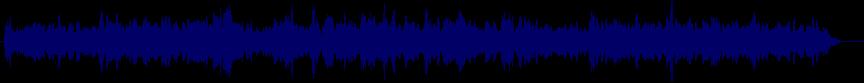 waveform of track #22473
