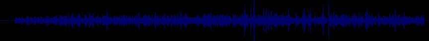 waveform of track #22481