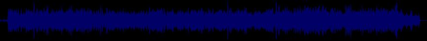 waveform of track #22493