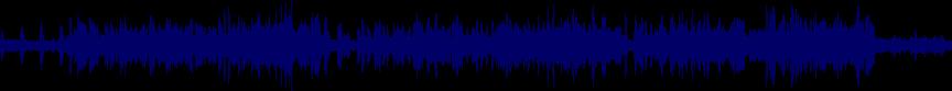 waveform of track #22496