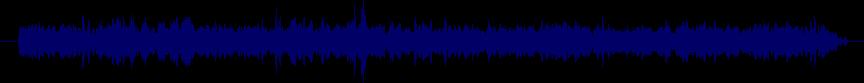 waveform of track #22505