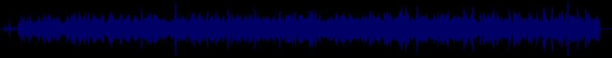 waveform of track #22520