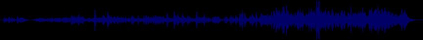 waveform of track #22524