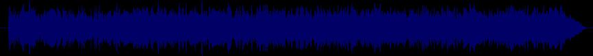 waveform of track #22545