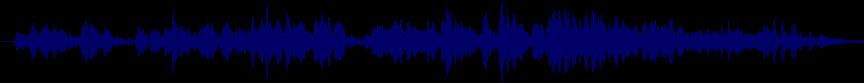 waveform of track #22557