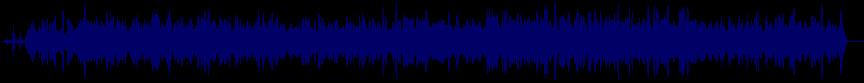 waveform of track #22561