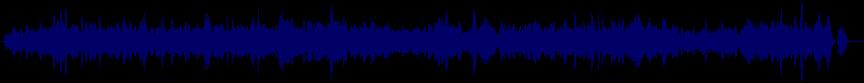 waveform of track #22566