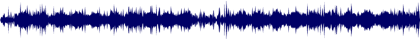 waveform of track #22569