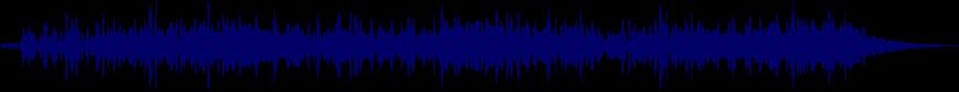 waveform of track #22571