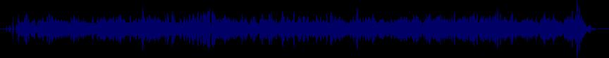 waveform of track #22572