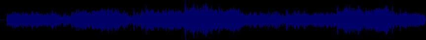 waveform of track #22578